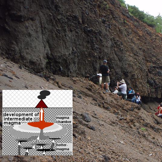 蔵王山の最新期・最大規模の噴火のマグマ供給系の解明(研究代表者:伴教授)
