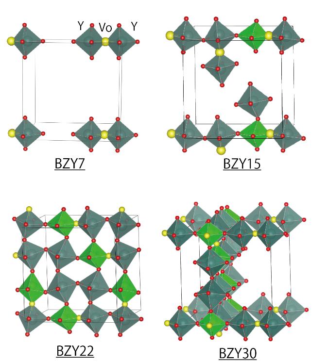 スーパーコンピュータを使った大規模シミュレーションで固体電解質中の不純物分布の予測に成功